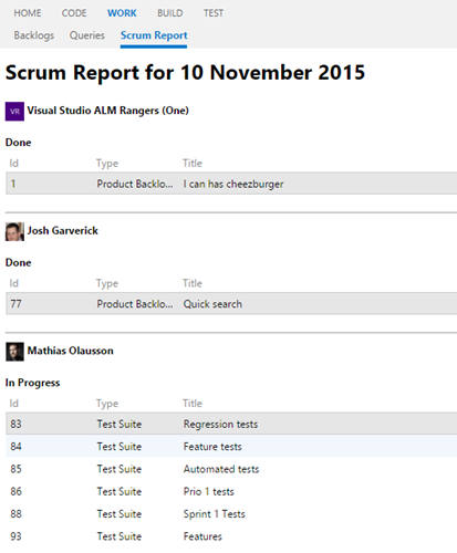 View scrum report